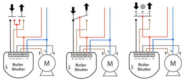 Z-Wave kardinamootori lüliti